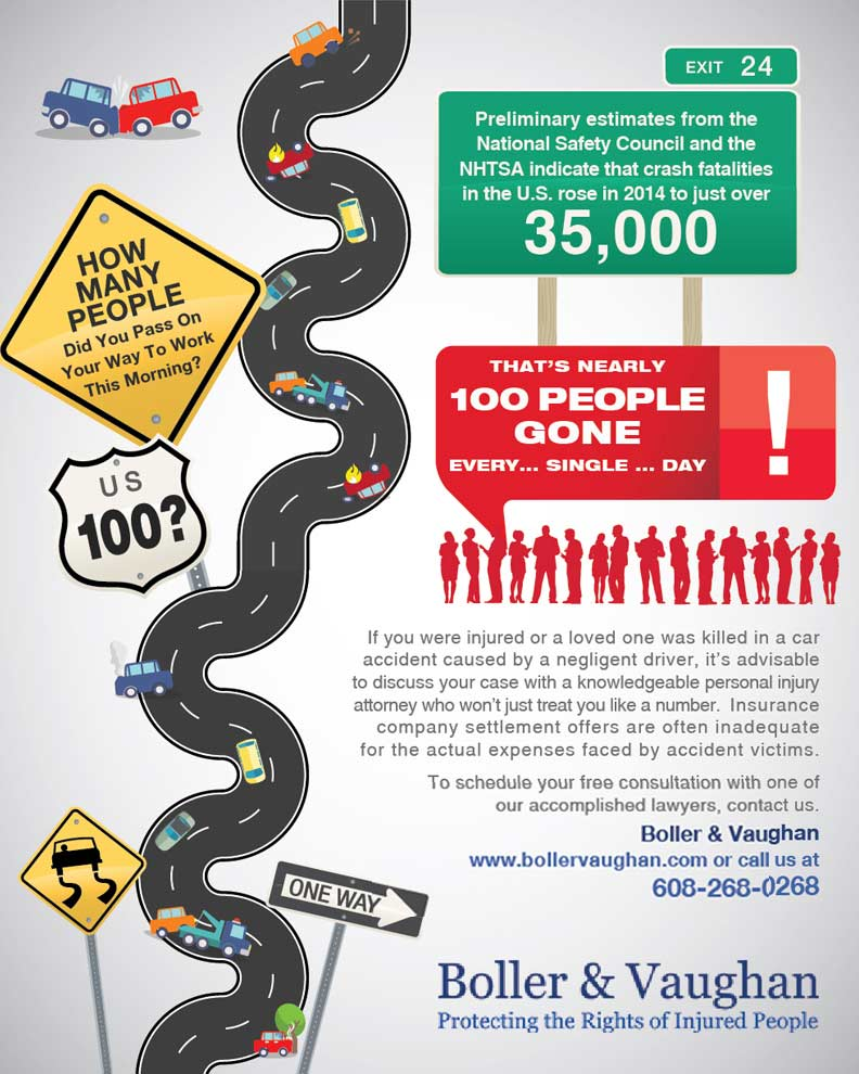 over 35000 people were killed in a car accident in 2014